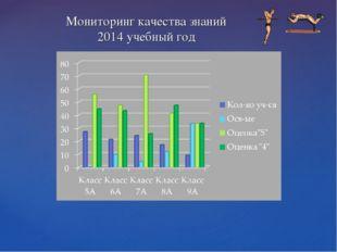 Мониторинг качества знаний 2014 учебный год