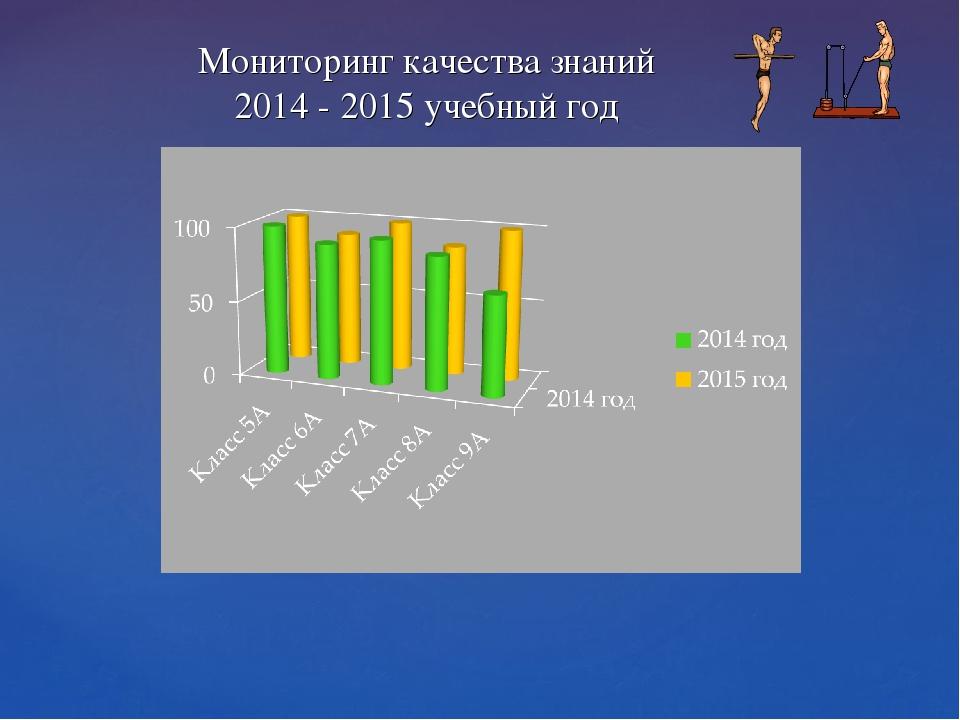 Мониторинг качества знаний 2014 - 2015 учебный год