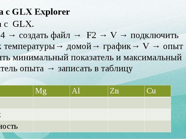Работа с GLX Explorer Работа с GLX. V → F4 → создать файл → F2 → V → подключи...