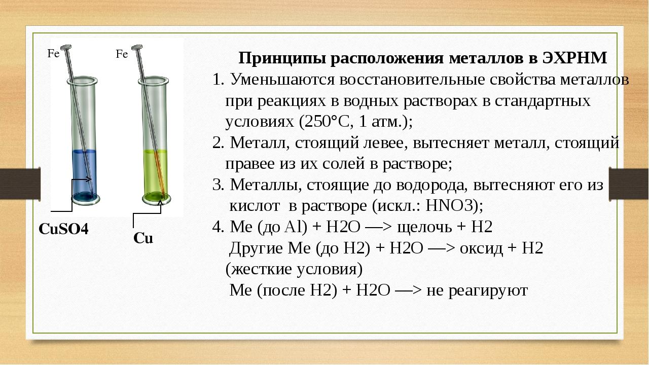 CuSO4 Cu Принципы расположения металлов в ЭХРНМ 1. Уменьшаются восстановитель...
