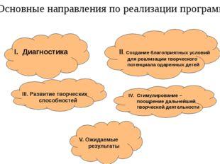 I. Диагностика III. Развитие творческих способностей II. Создание благоприя