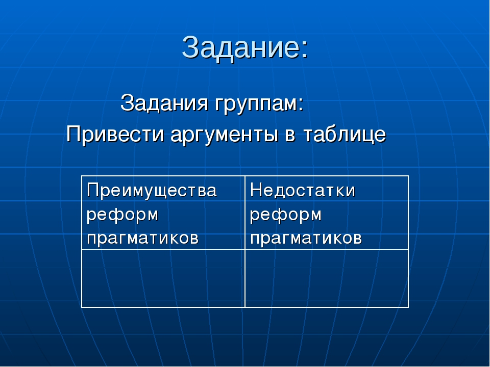 Задание: Задания группам: Привести аргументы в таблице Преимущества реформ пр...