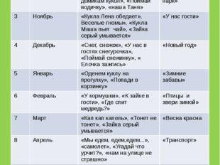 № Месяц Занятия, игры Тема 1 Сентябрь «Листопад», «Найди свой домик», «Дождик