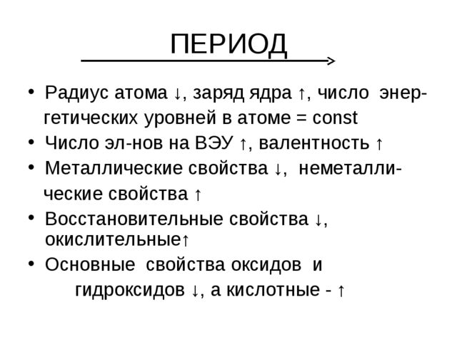 Радиус атома ↓, заряд ядра ↑, число энер- гетических уровней в атоме = соnst...