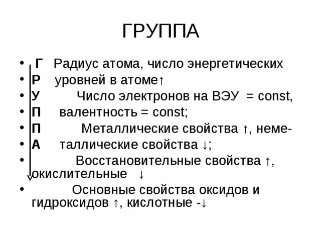 ГРУППА Г Радиус атома, число энергетических Р уровней в атоме↑ У Число электр...