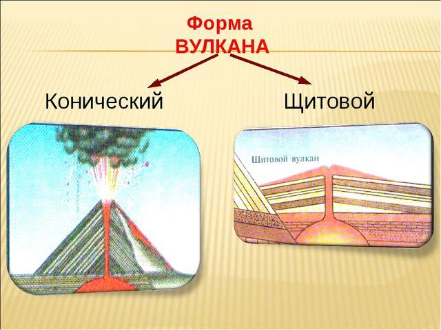 Форма ВУЛКАНА Конический Щитовой