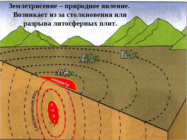 очаг эпицентр Землетрясение – природное явление. Возникает из за столкновения...