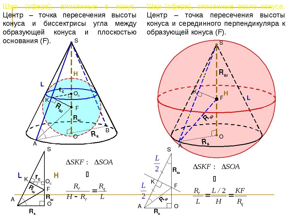 Rш Rш Rк O F L A S H K Rш Шар (сфера), вписанные в конус. Центр – точка перес...