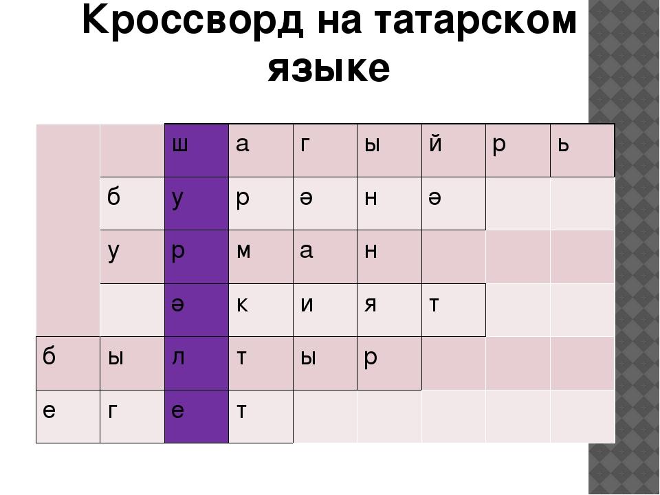 Кроссворд на татарском языке ш а г ы й р ь б у р ә н ә у р м а н ә к и я т б...