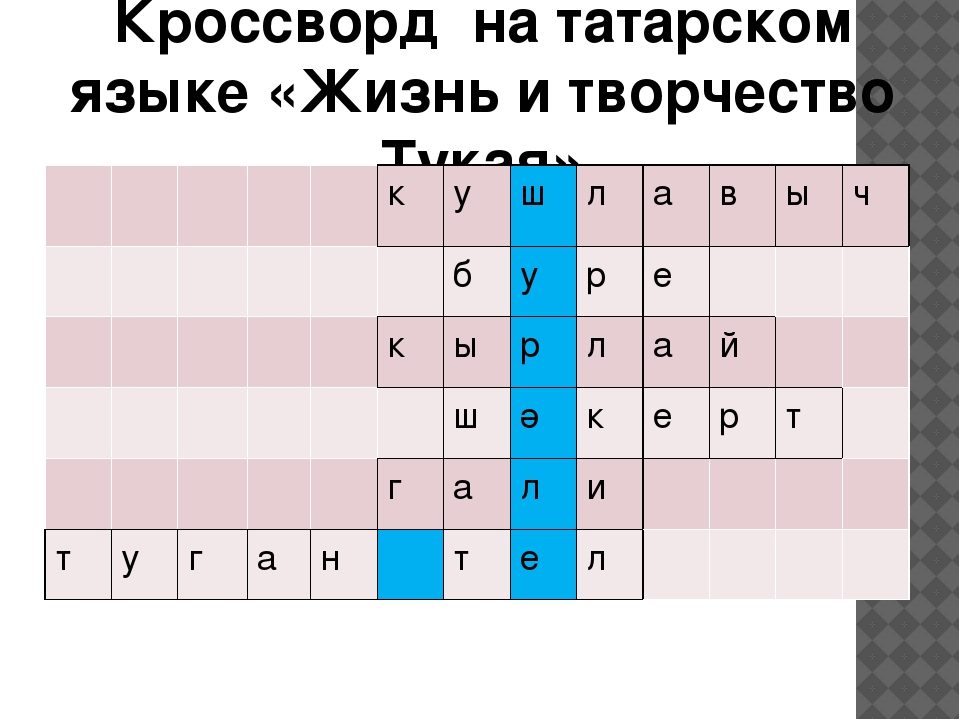 Кроссворд на татарском языке «Жизнь и творчество Тукая» к у ш л а в ы ч б у...
