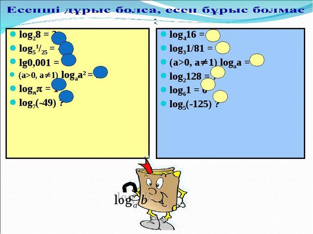 log28 = 3 log51/25 = -2 lg0,001 = -3 (a>0, a1) logaa2 = 2 log = 1 log7(-49...