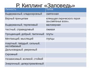 Р. Киплинг «Заповедь» Личность Толпа Выдержанный, хладнокровный смятенная Вер