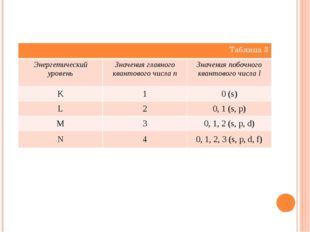 Таблица 3 Энергетический уровень Значения главного квантового числаn Значени