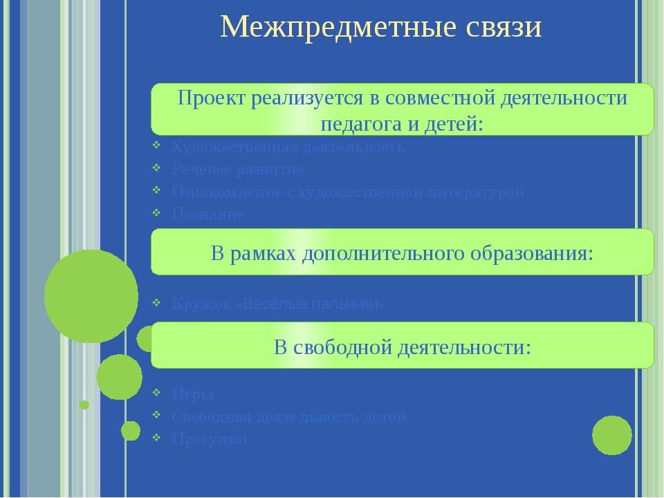 Межпредметные связи Художественная деятельность Речевое развитие Ознакомление...