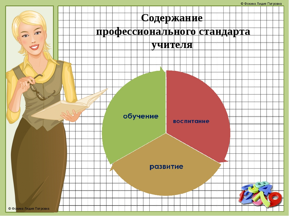 Содержание профессионального стандарта учителя © Фокина Лидия Петровна © Фоки...