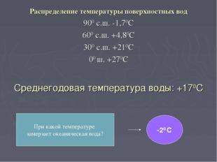 Среднегодовая температура воды: +170С Распределение температуры поверхностных
