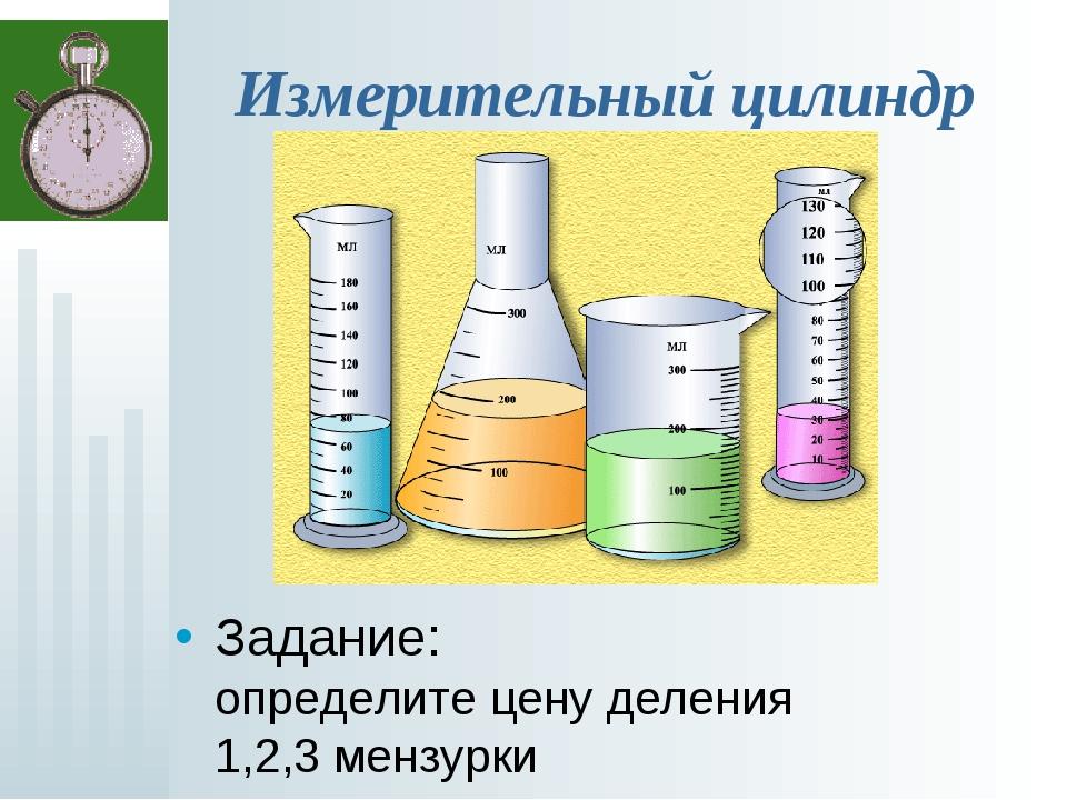 Измерительный цилиндр Задание: определите цену деления 1,2,3 мензурки