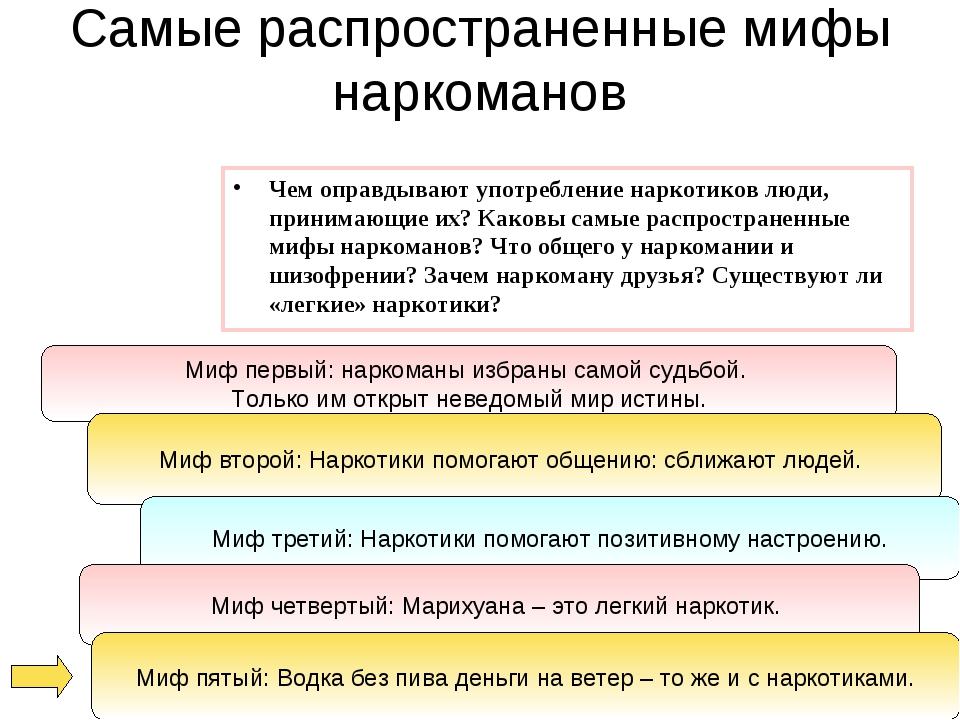 """Городской конкурс мультимедийной презентации """"Здоровье- главная ценность"""" Сам..."""