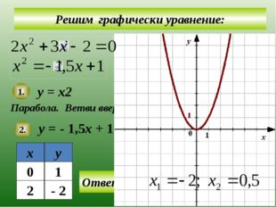 Решим графически уравнение: у = х2 у = - 1,5х + 1 Парабола. 1. 2. Ветви вверх