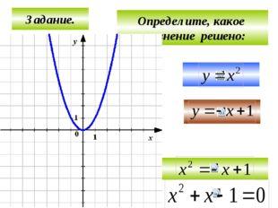 Задание. Определите, какое уравнение решено: Ответ: