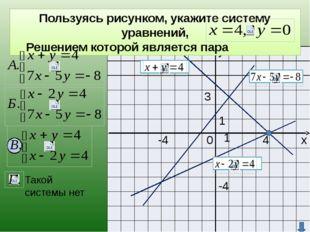 у х 0 1 1 Пользуясь рисунком, укажите систему уравнений, Решением которой явл