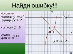 у х 0 1 1 Ответ: ( ; ) Используя графики функций и , решите уравнение 1 1 Най