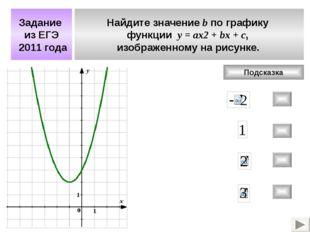 Найдите значение b по графику функции у = aх2 + bx + c, изображенному на рису