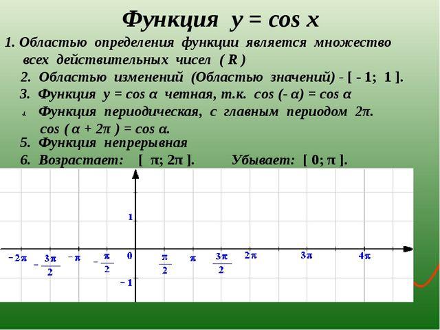 Функция у = соs x 3. Функция у = cos α четная, т.к. cos (- α) = cos α 1. Обла...