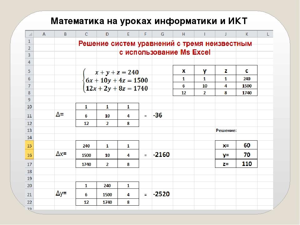 Математика на уроках информатики и ИКТ