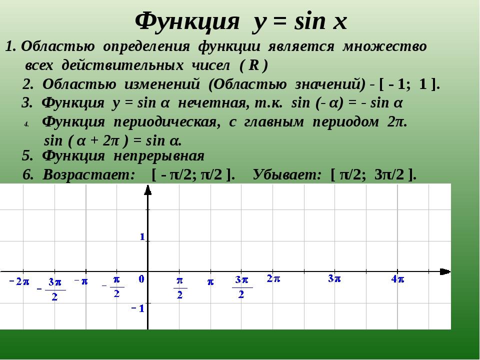 Функция у = sin x 3. Функция у = sin α нечетная, т.к. sin (- α) = - sin α 1....