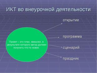 ИКТ во внеурочной деятельности открытие программа сценарий праздник Проект –