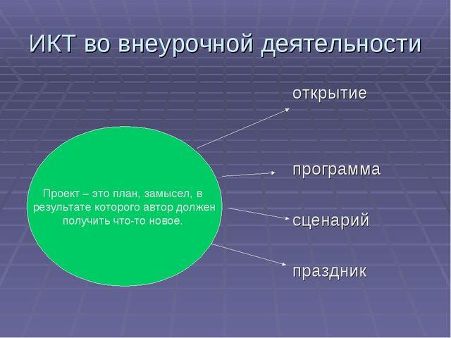 ИКТ во внеурочной деятельности открытие программа сценарий праздник Проект –...