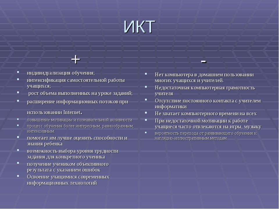 ИКТ + индивидуализация обучения; интенсификация самостоятельной работы учащих...