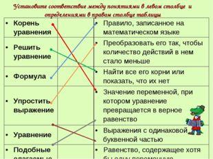 Установите соответствие между понятиями в левом столбце и определениями в пра