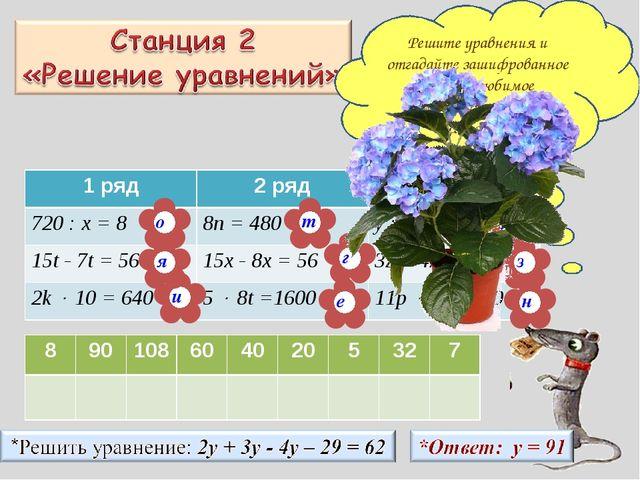 Решите уравнения и отгадайте зашифрованное слово – любимое комнатное растение...