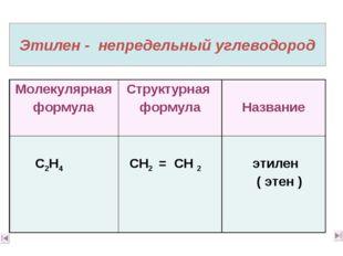 Этилен - непредельный углеводород Молекулярная формулаСтруктурная формула Н