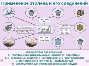 Применение этилена и его соединений Используется для получения: 1 - топлива с
