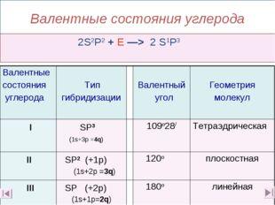 Валентные состояния углерода 2S2P2 + E —> 2 S1P3 Валентные состояния углерод
