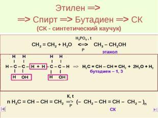 Этилен ═> ═> Спирт ═> Бутадиен ═> СК (СК - синтетический каучук) Н3РО4 , t СН