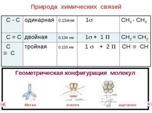 Природа химических связей Геометрическая конфигурация молекул Метан этилен ац