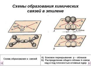 Схемы образования химических связей в этилене Схема образования s- связей А)