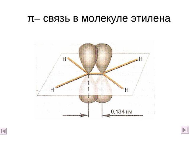 π– связь в молекуле этилена