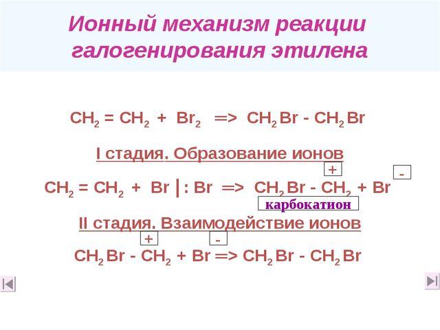 Ионный механизм реакции галогенирования этилена СН2 = СН2 + Вr2 ═> СН2 Вr -...