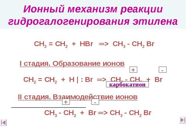 Ионный механизм реакции гидрогалогенирования этилена СН2 = СН2 + НВr ═> СН3 -...