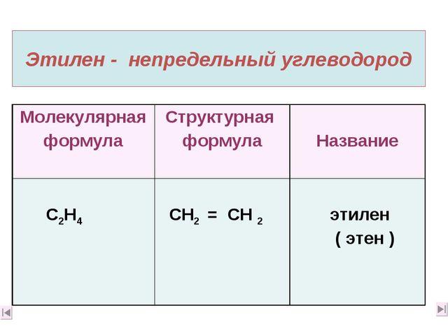 Этилен - непредельный углеводород Молекулярная формулаСтруктурная формула Н...