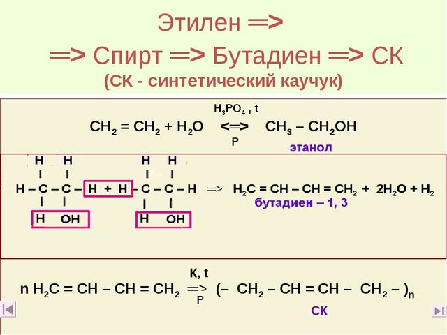 Этилен ═> ═> Спирт ═> Бутадиен ═> СК (СК - синтетический каучук) Н3РО4 , t СН...