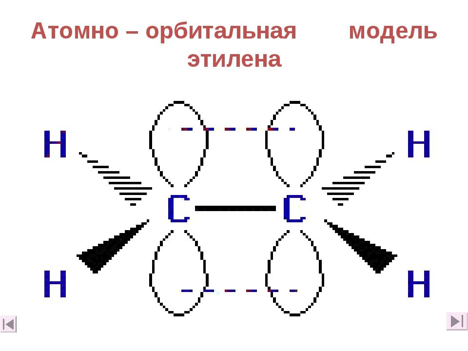 Атомно – орбитальная модель этилена