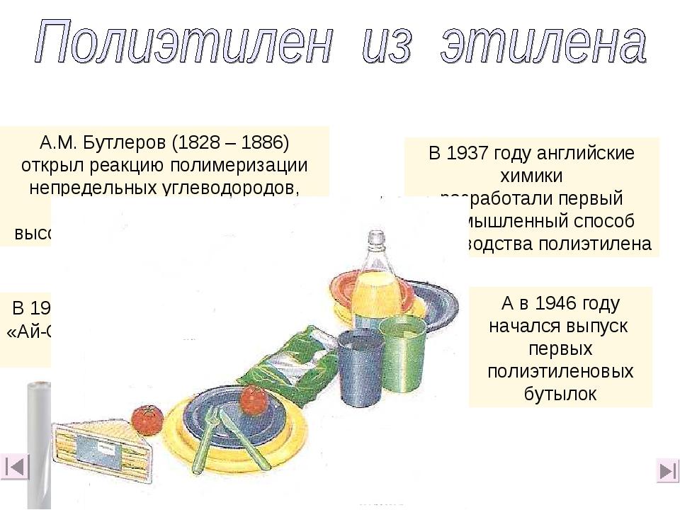 А.М. Бутлеров (1828 – 1886) открыл реакцию полимеризации непредельных углевод...
