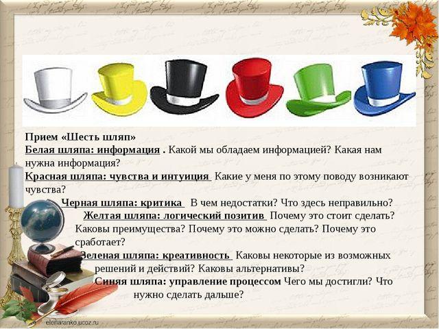 VI. Обобщение урока. Прием «Шесть шляп» Белая шляпа: информация. Какой мы о...