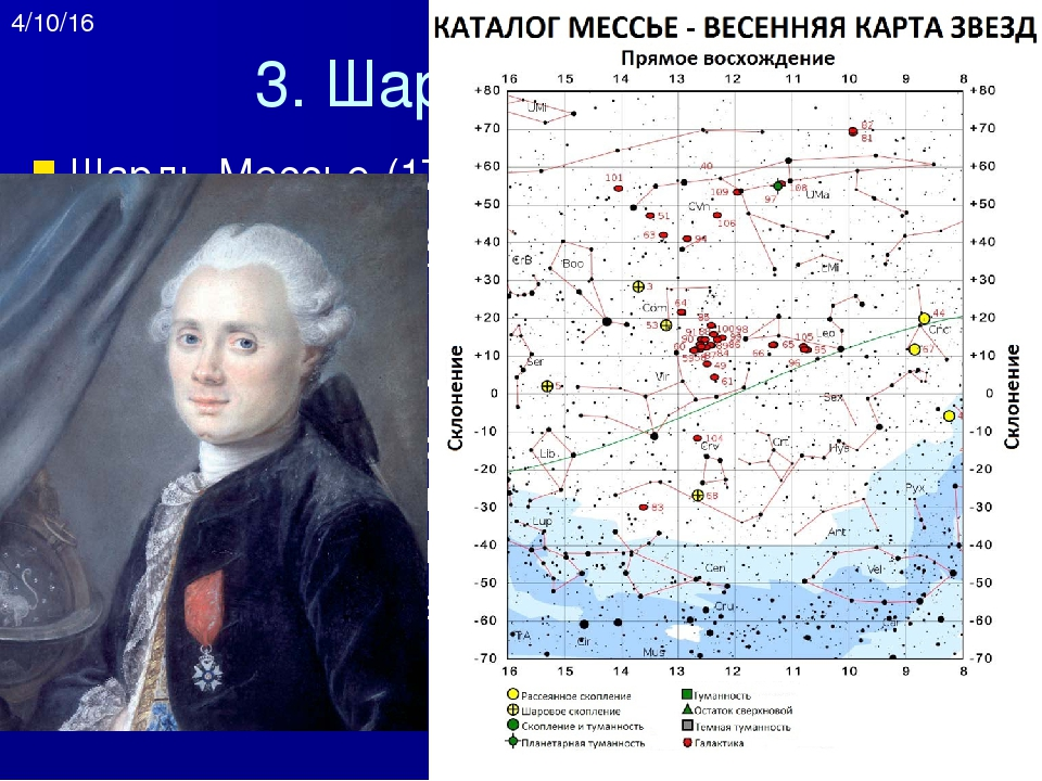 4. Уильям Гершель Уильям Гершель (1738-1822 гг.) – английский астроном немецк...